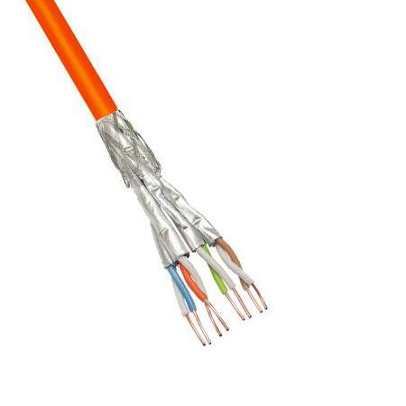 S/FTP Cat 7 netwerkkabel per rol