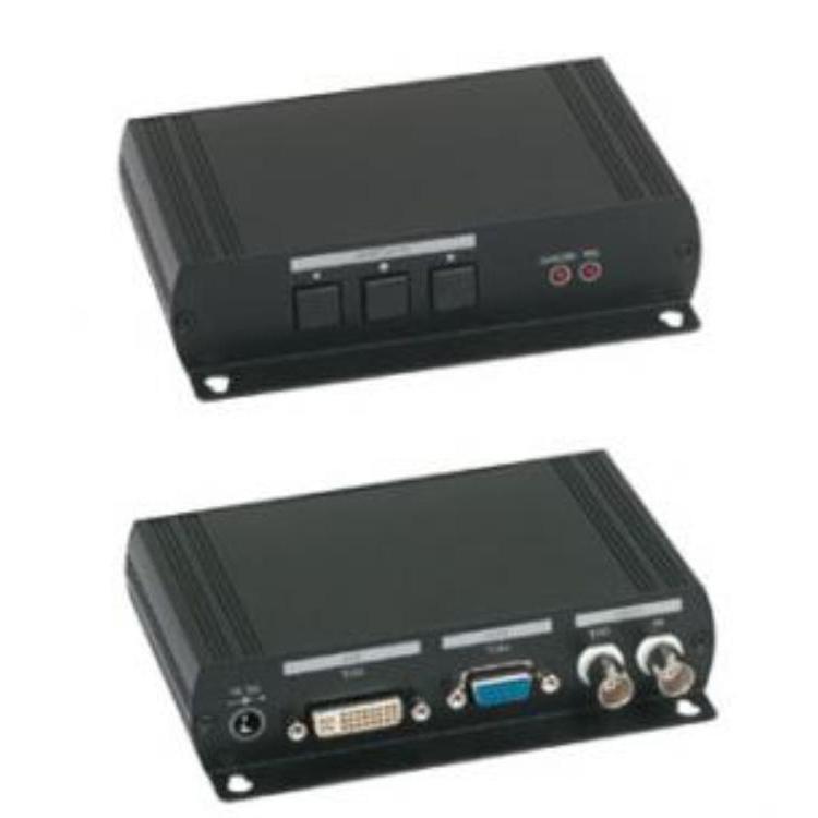 BNC naar VGA Omvormer Ondersteunt: NTSC en PAL