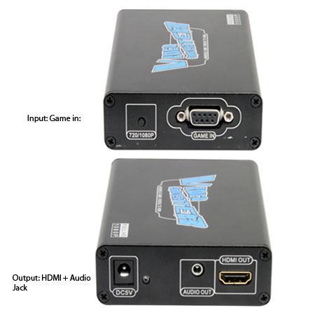 PSP naar HDMI omvormer Maximale Video Resolutie: 1080p